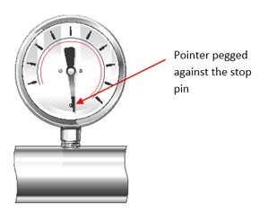 Pressure Gauge with Maxed Out Pointer from being Overpressurized