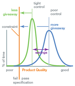 product-quality-giveaway-chart