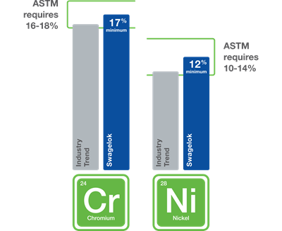 ASTM-spcification
